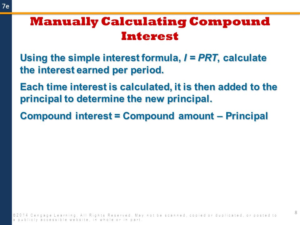 how to find time period in compound interest