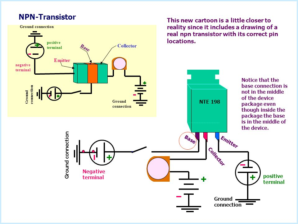 The NPN transistor as a circuit element - ppt video online download