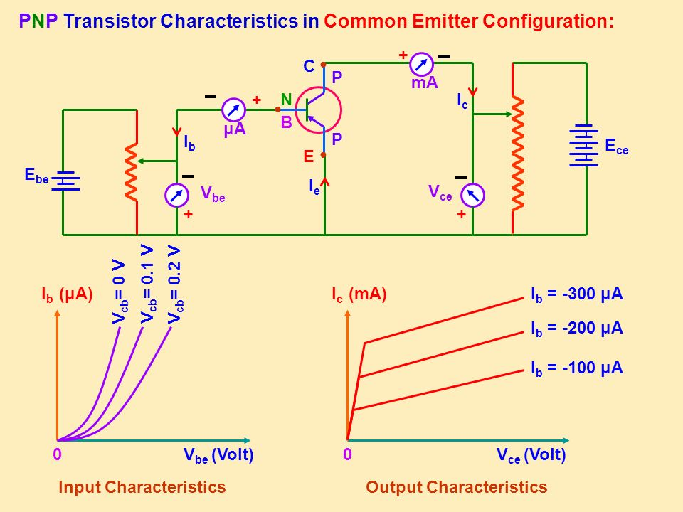 Circuit Diagram Of Common Emitter Pnp Transistor Diy Enthusiasts