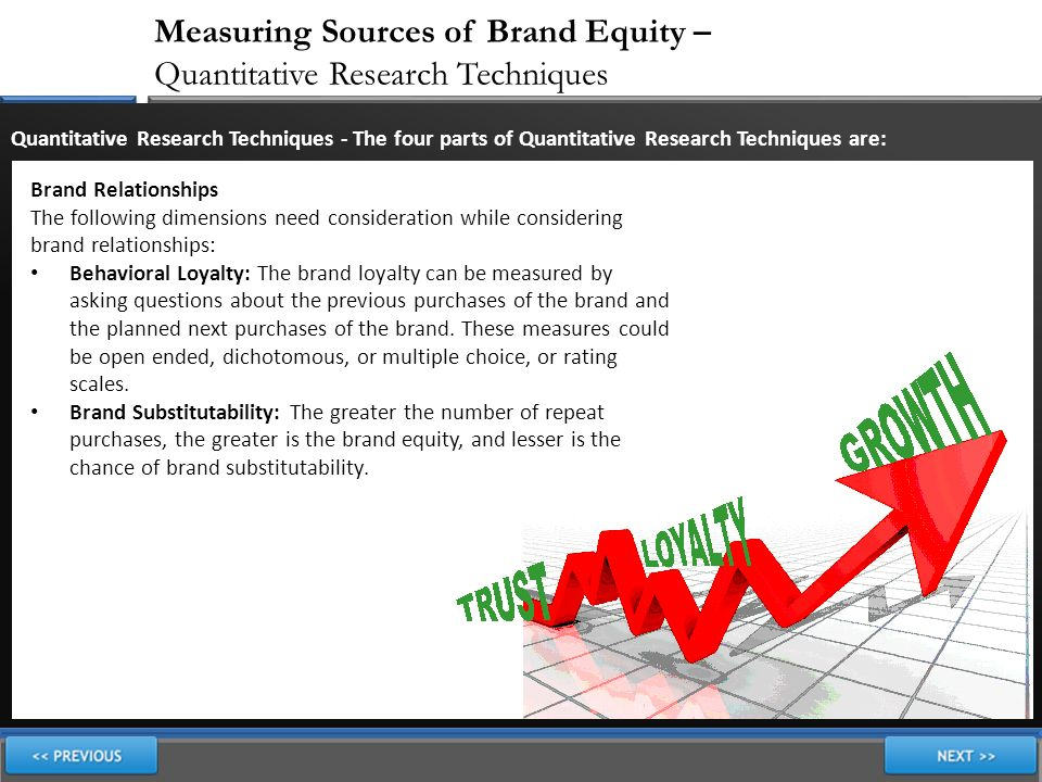 sources of brand equity pdf