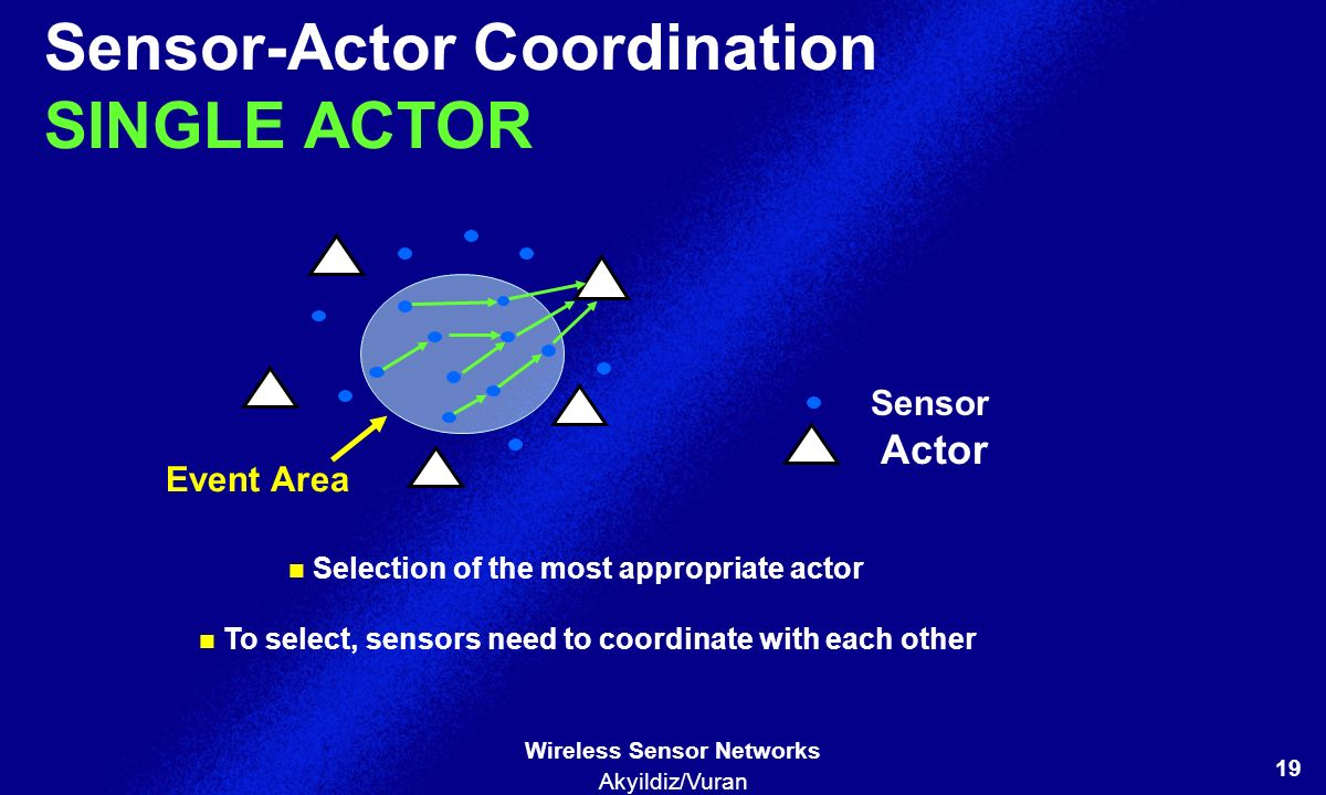Sensor-Actor Coordination SINGLE ACTOR