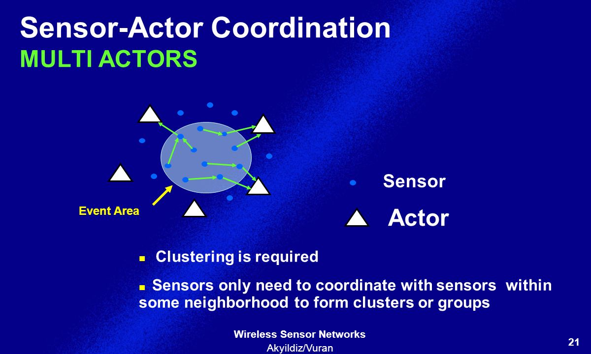 Sensor-Actor Coordination MULTI ACTORS