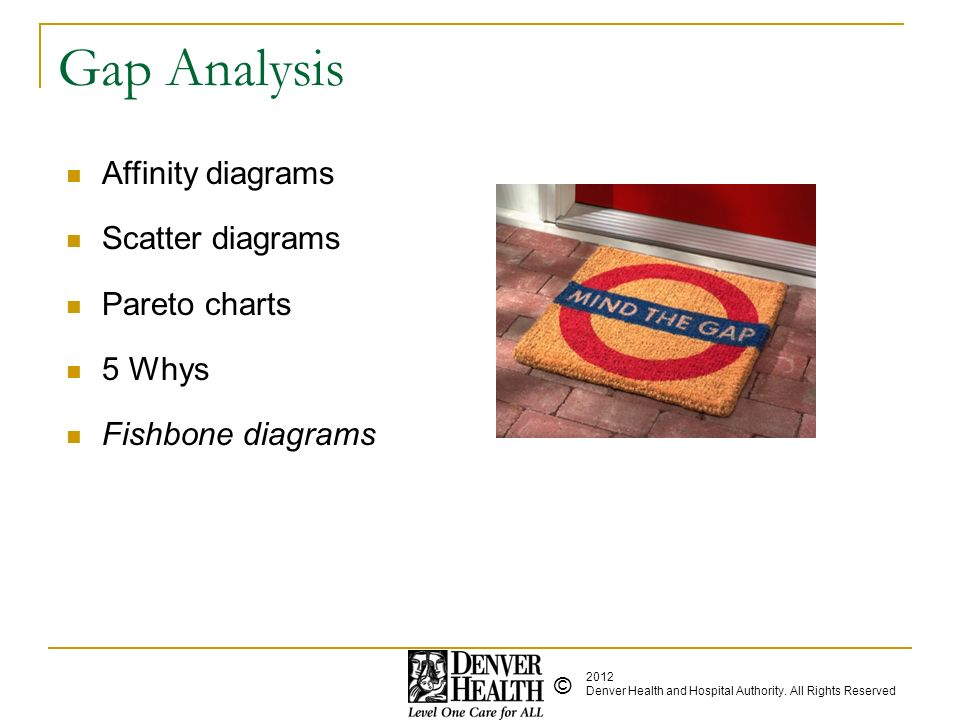 Gap Analysis Affinity diagrams Scatter diagrams Pareto charts 5 Whys