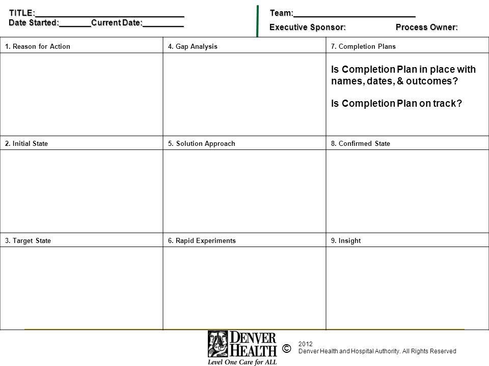 Is Completion Plan in place with names, dates, & outcomes