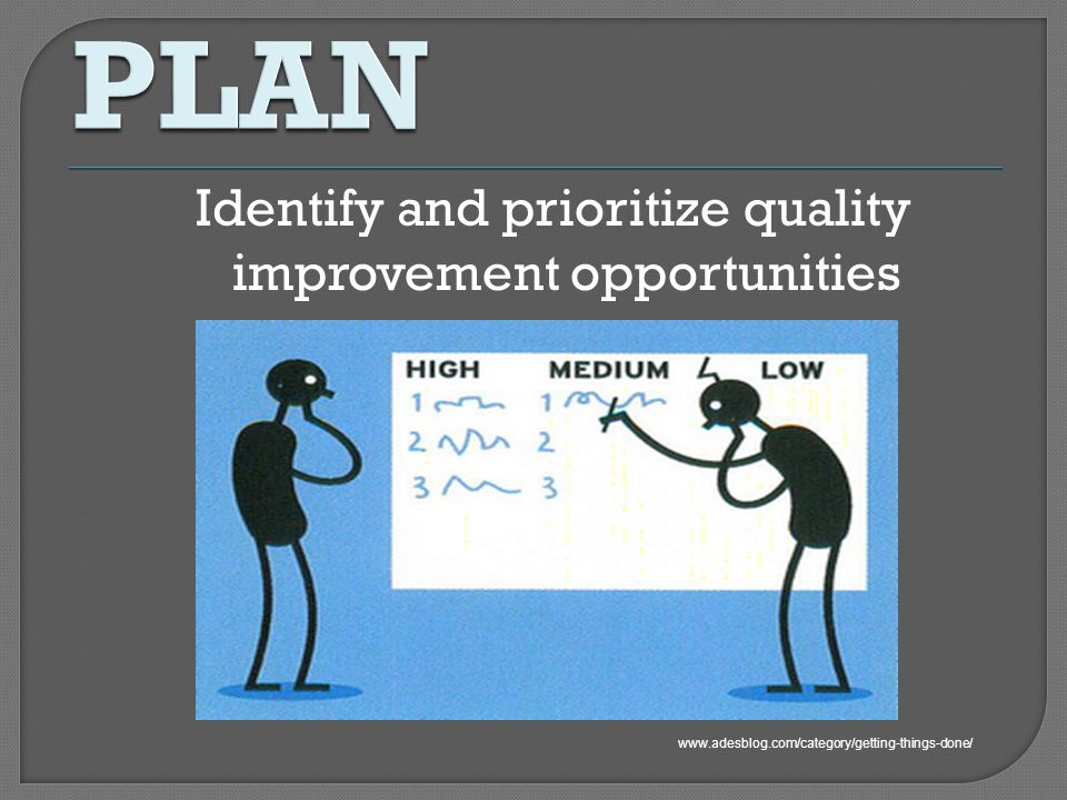 Identify and prioritize quality improvement opportunities
