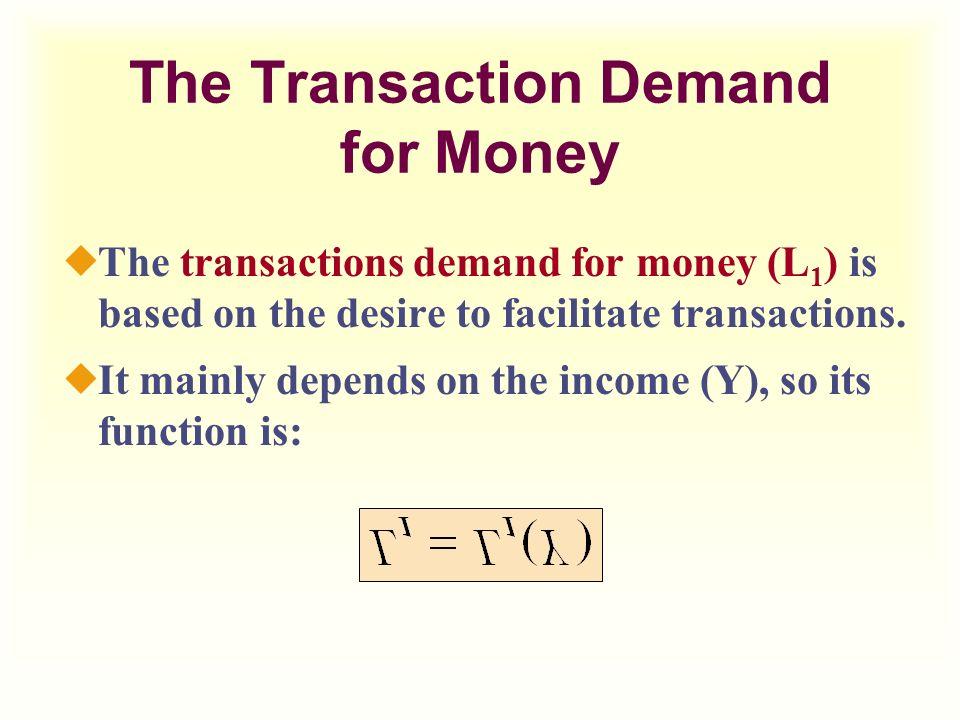 demand of money definition