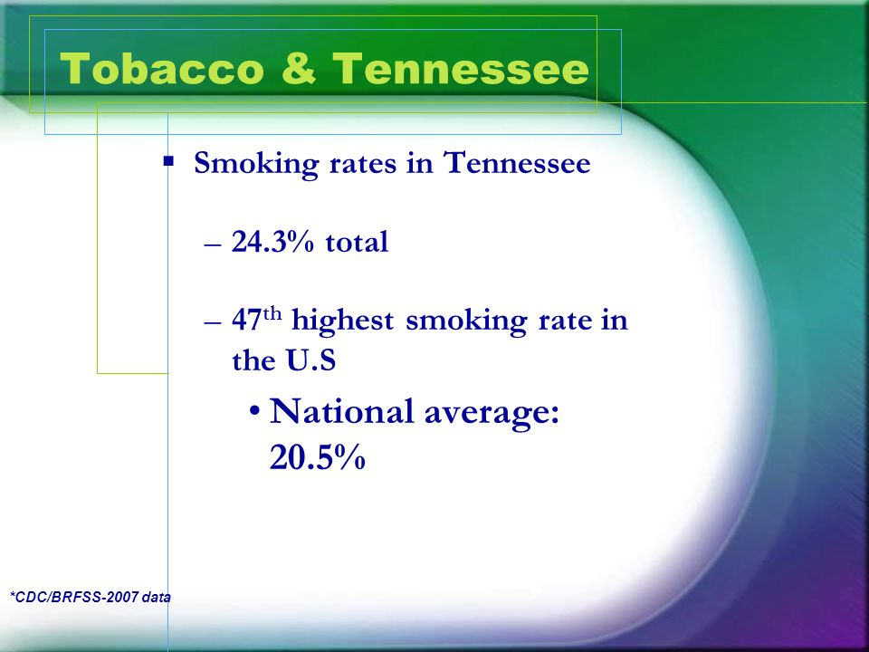 Tobacco & Tennessee National average: 20.5% Smoking rates in Tennessee
