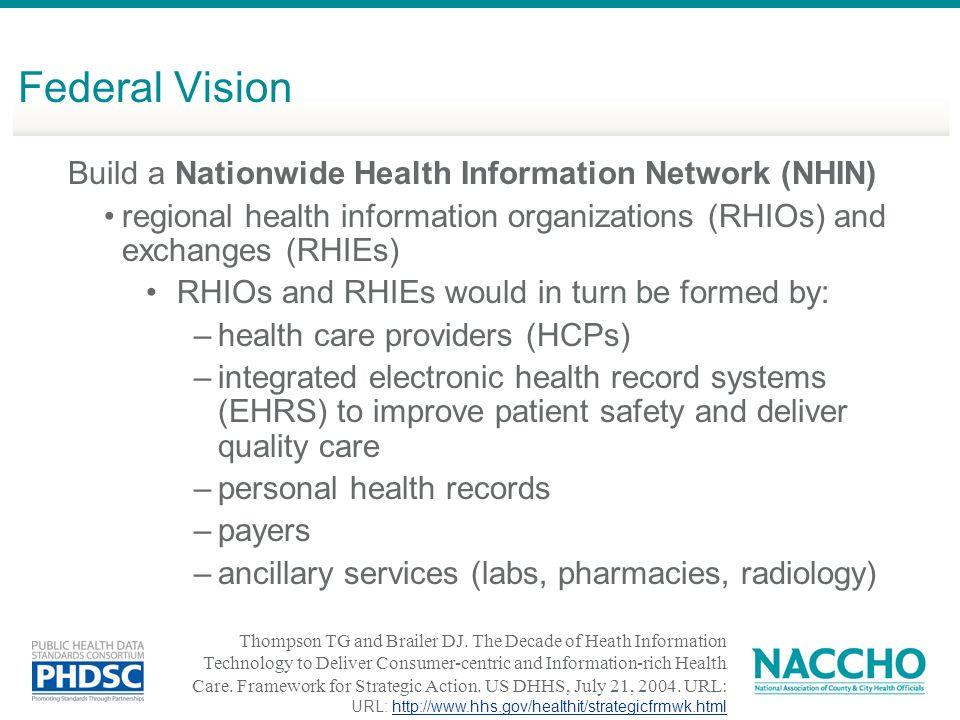 Federal Vision Build a Nationwide Health Information Network (NHIN)