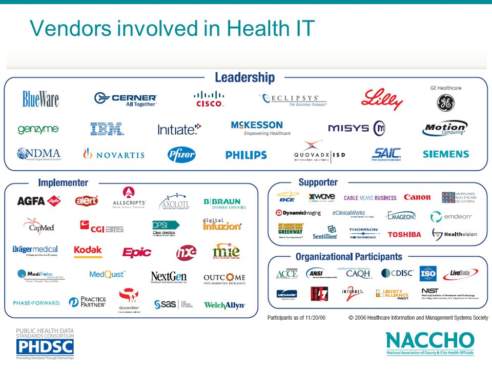 Vendors involved in Health IT