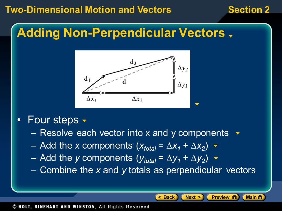 Adding Non-Perpendicular Vectors