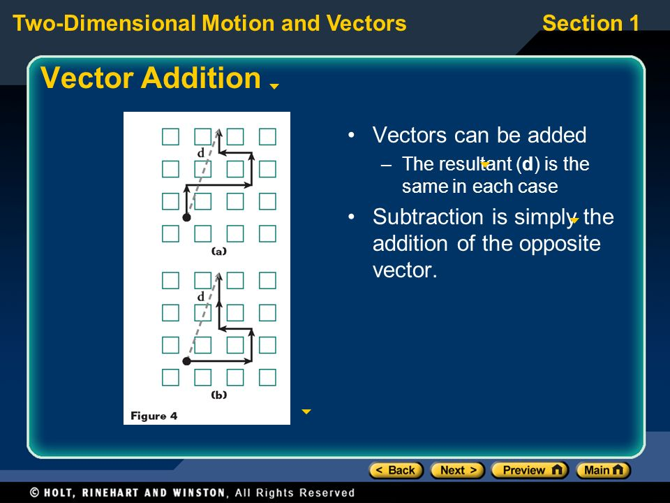 Vector Addition Vectors can be added