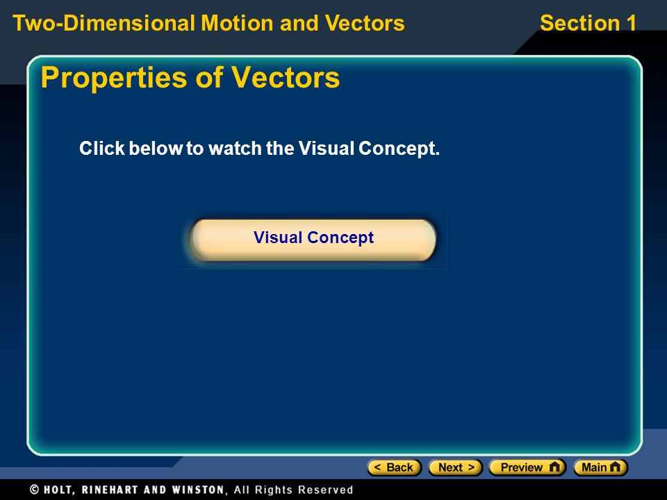 Properties of Vectors Click below to watch the Visual Concept.