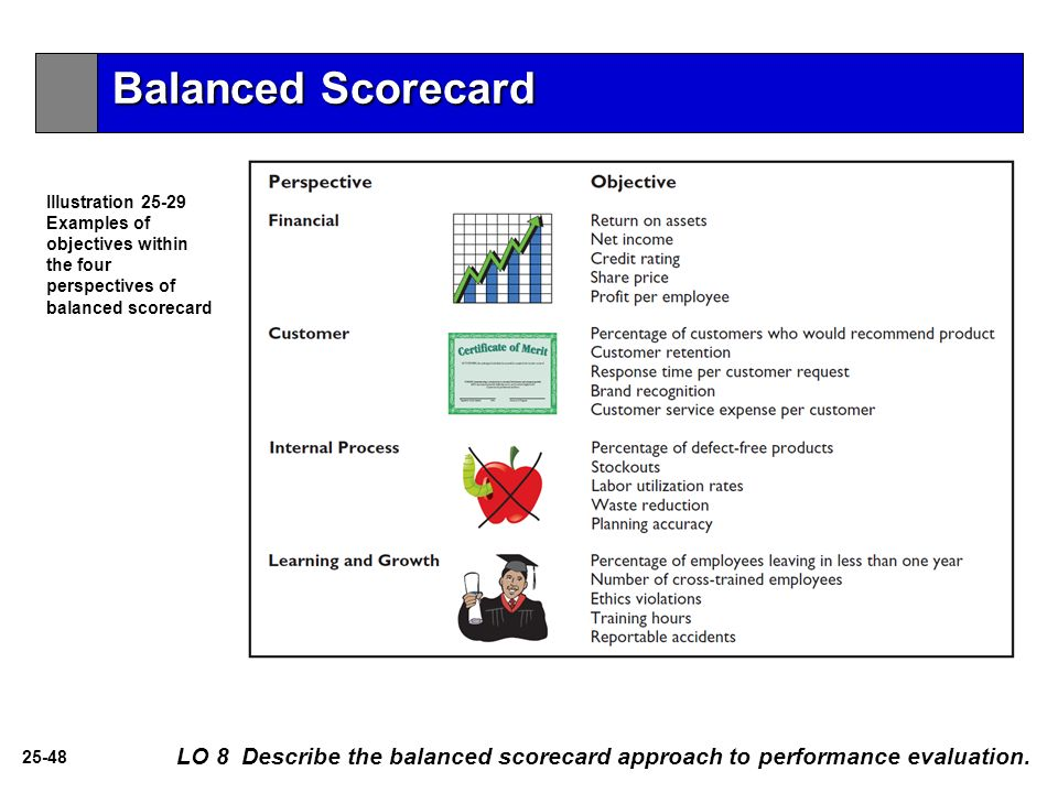 the balanced scorecard Company-wide effort with commitment and leadership from top management balanced scorecard to be aligned with strategy: composition of any particular balanced scorecard will depend on the strategy adopted by the organization.