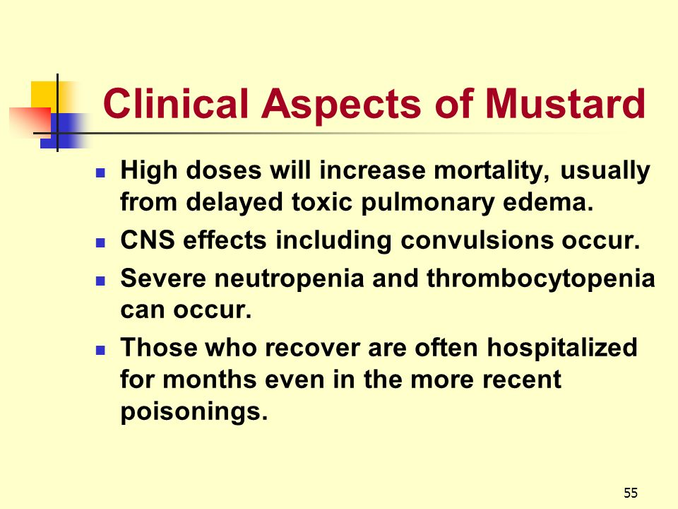 Clinical Aspects of Mustard