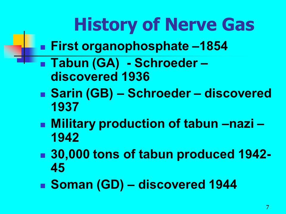 History of Nerve Gas First organophosphate –1854