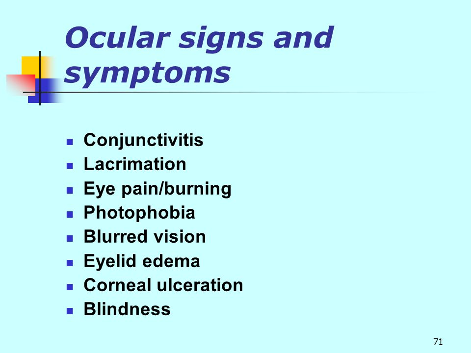 Ocular signs and symptoms
