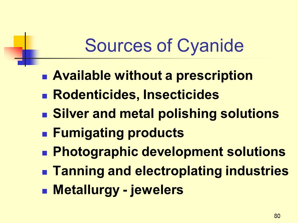Sources of Cyanide Available without a prescription