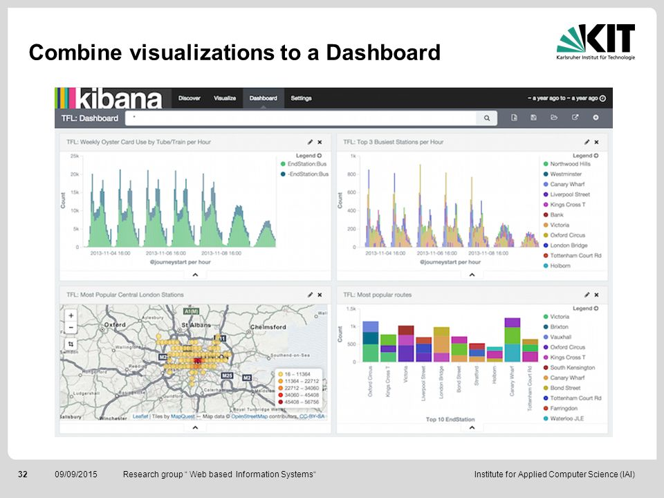 Combine visualizations to a Dashboard