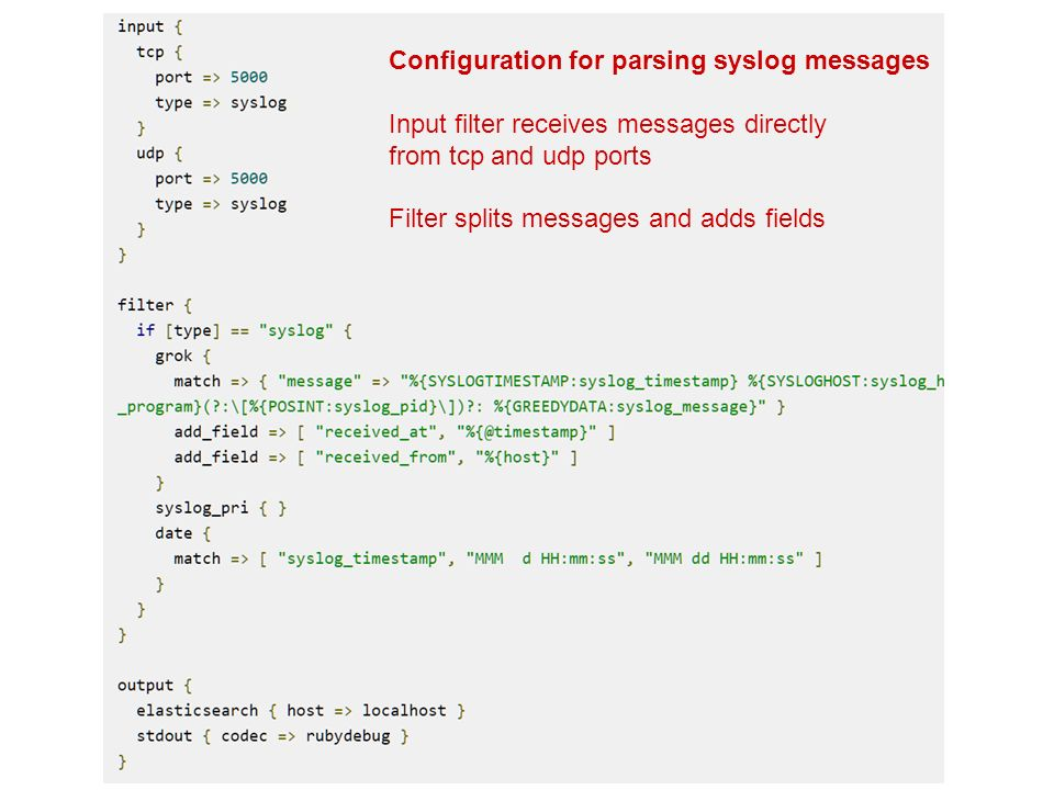 Configuration for parsing syslog messages