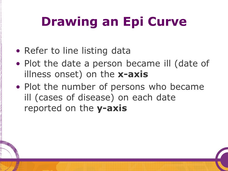 Drawing an Epi Curve Refer to line listing data
