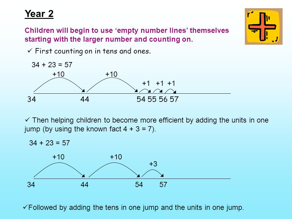Progression through the teaching of addition and subtraction - ppt ...