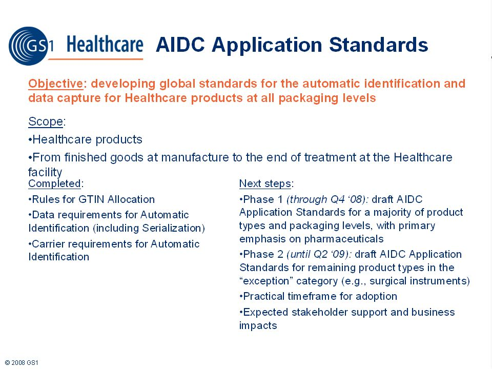 GS1 AIDC Application Standard