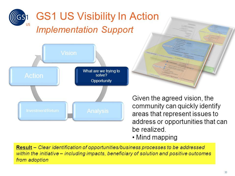 Visibility and GS1 Standards - ppt video online download