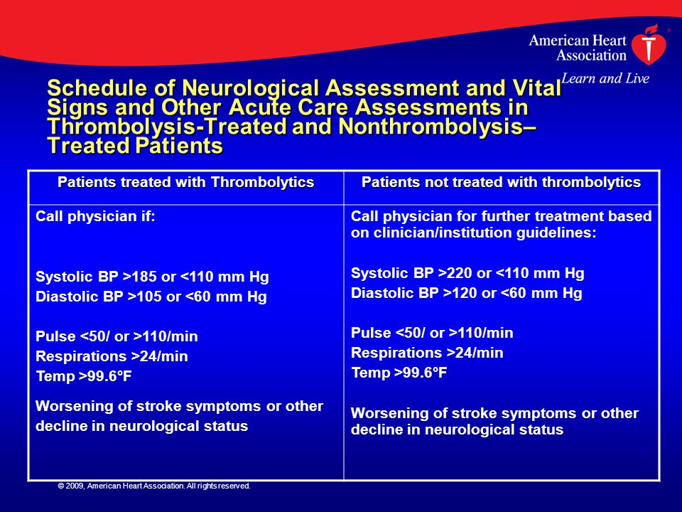 Schedule of Neurological Assessment and Vital Signs and Other Acute Care Assessments in Thrombolysis-Treated and Nonthrombolysis–Treated Patients