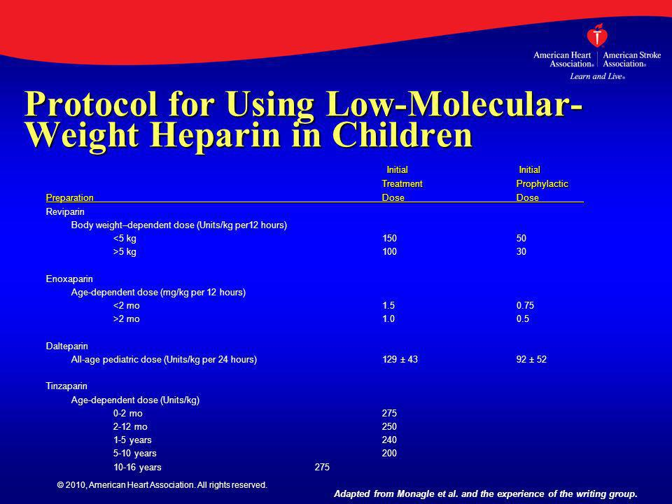 Protocol for Using Low-Molecular-Weight Heparin in Children