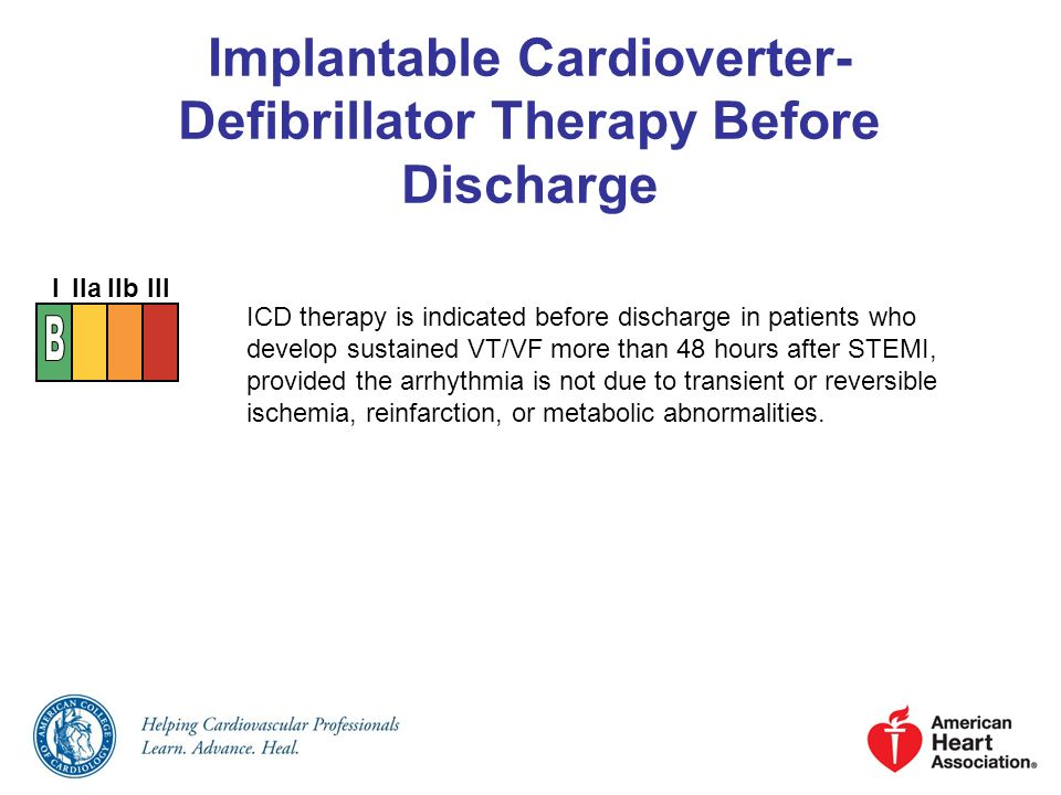 Implantable Cardioverter-Defibrillator Therapy Before Discharge