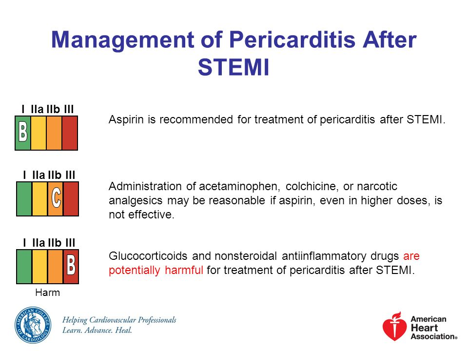 Management of Pericarditis After STEMI