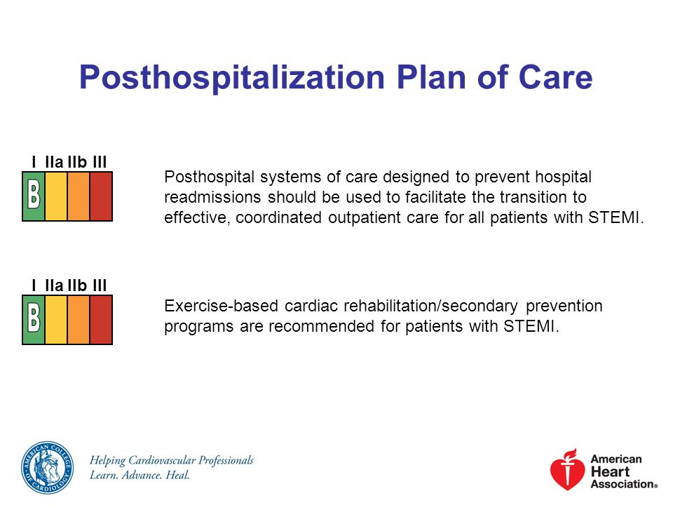 Posthospitalization Plan of Care