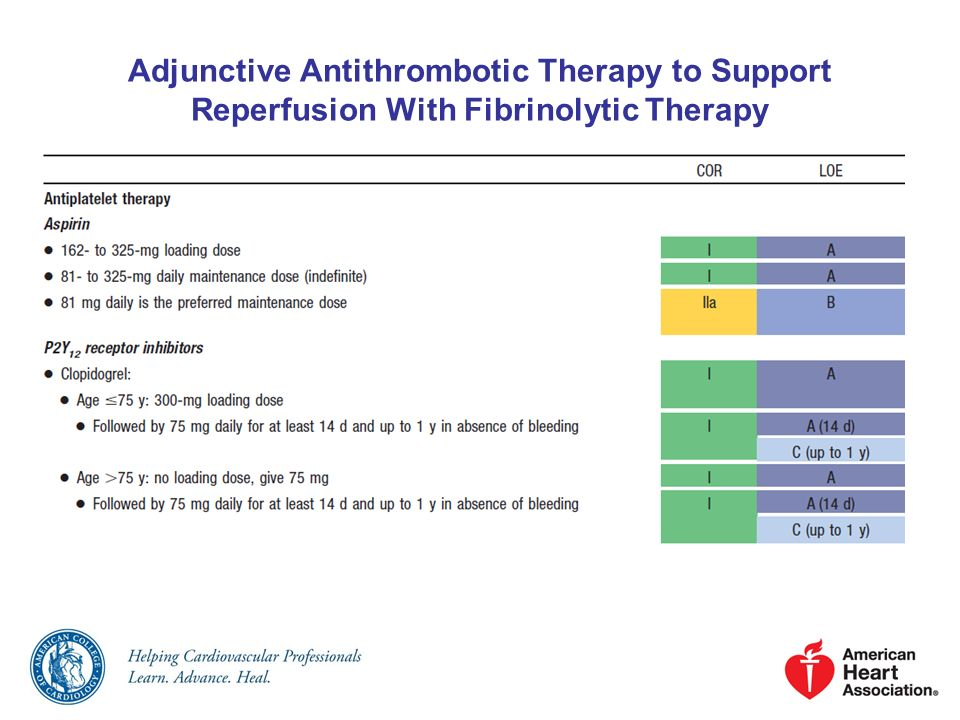 Adjunctive Antithrombotic Therapy to Support Reperfusion With Fibrinolytic Therapy
