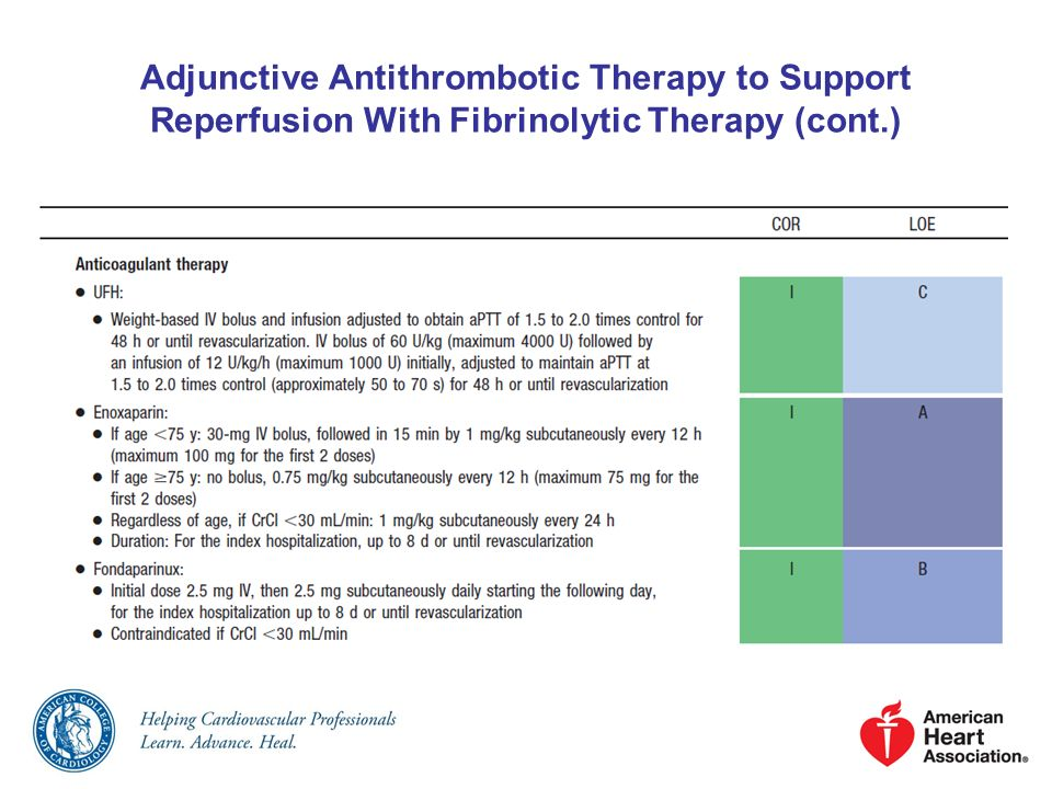 Adjunctive Antithrombotic Therapy to Support Reperfusion With Fibrinolytic Therapy (cont.)