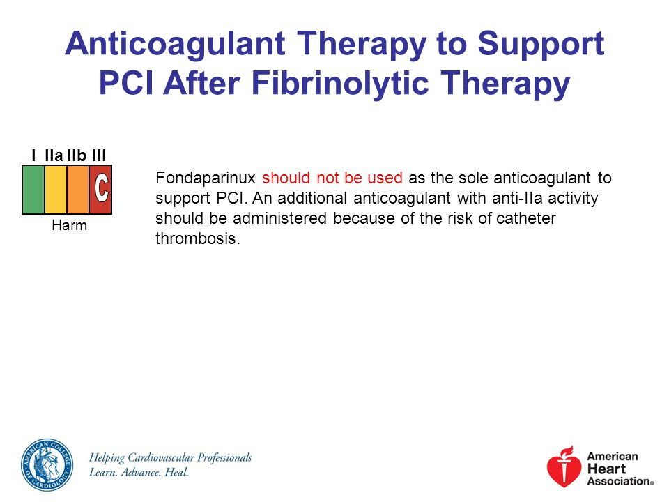 Anticoagulant Therapy to Support PCI After Fibrinolytic Therapy