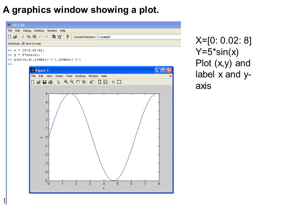 MATLAB for Engineers Chapter 1 An Overview Of MATLAB  - ppt