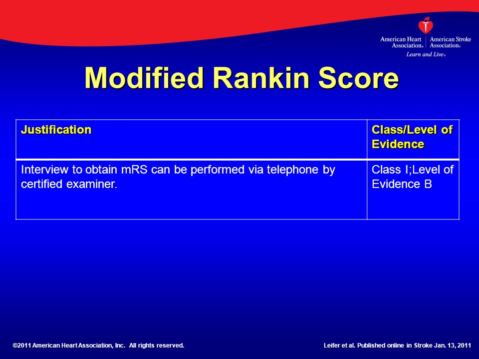 Modified Rankin Score Justification Class/Level of Evidence