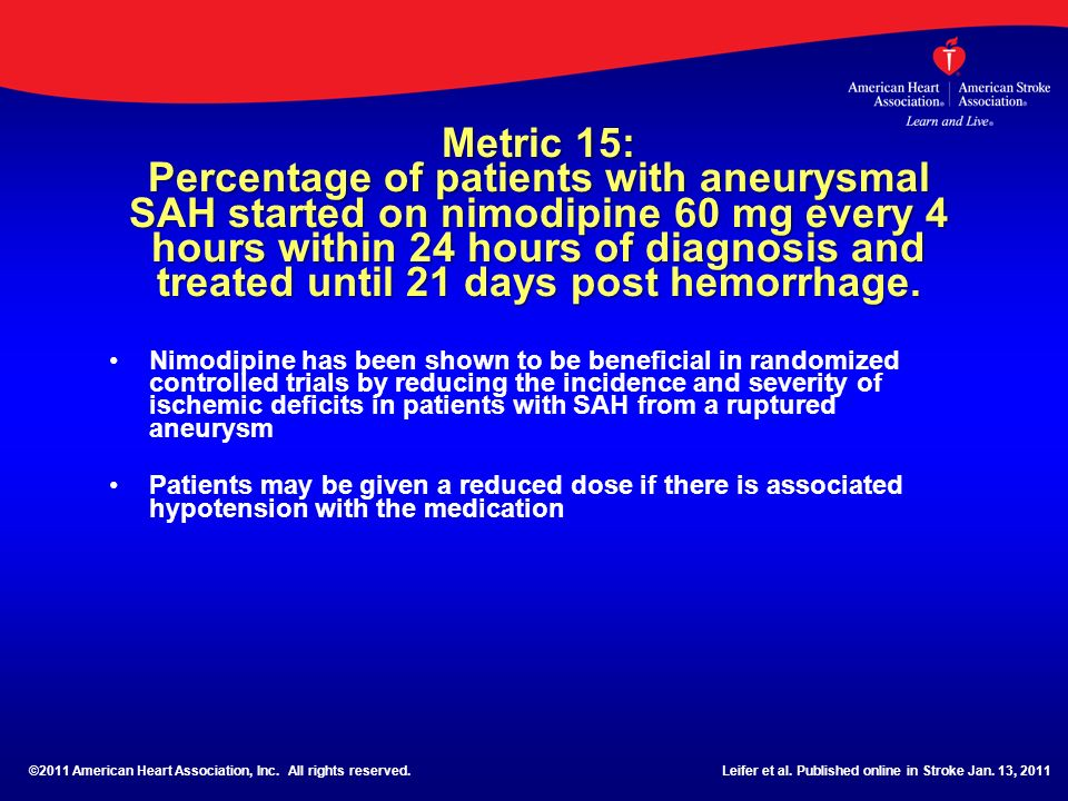 Metric 15: Percentage of patients with aneurysmal SAH started on nimodipine 60 mg every 4 hours within 24 hours of diagnosis and treated until 21 days post hemorrhage.