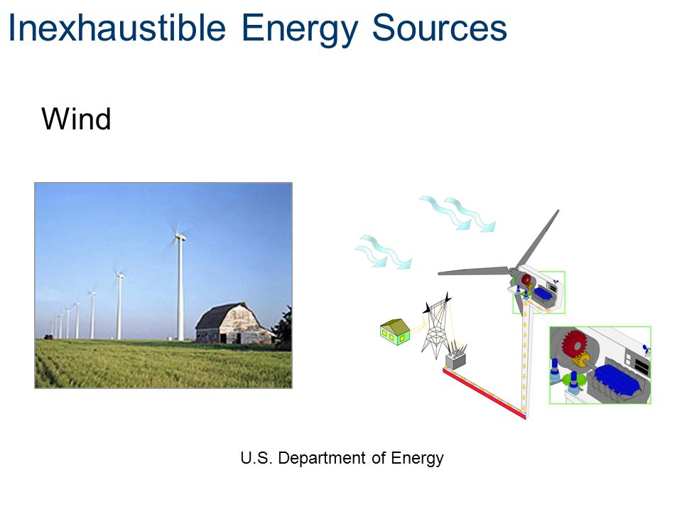 Inexhaustible Energy Sources