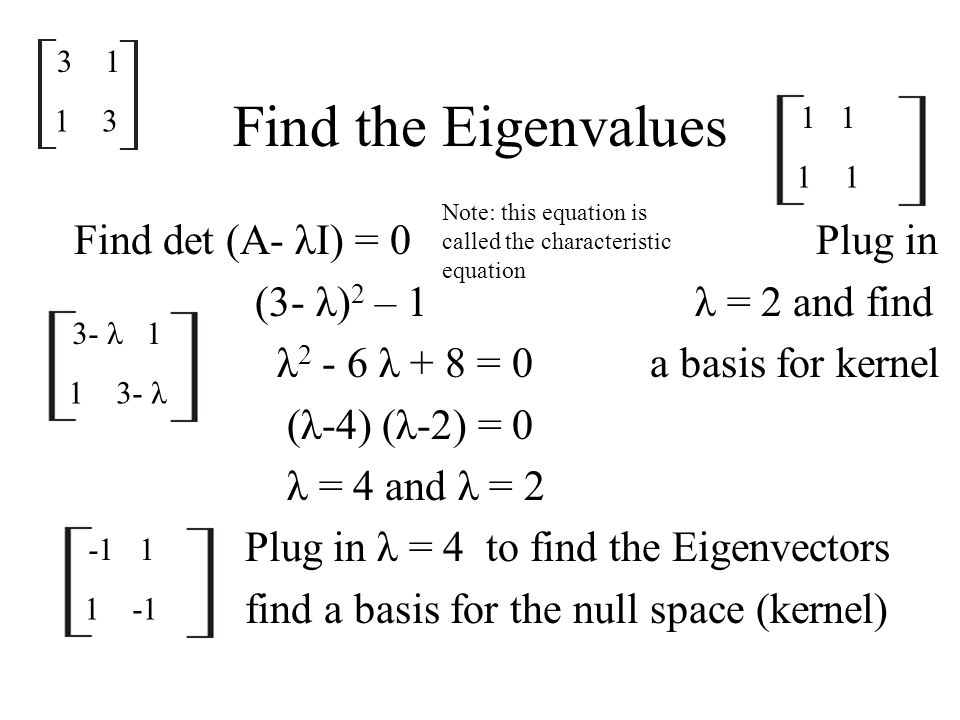 Find the Eigenvalues Find det (A- λI) = 0 Plug in