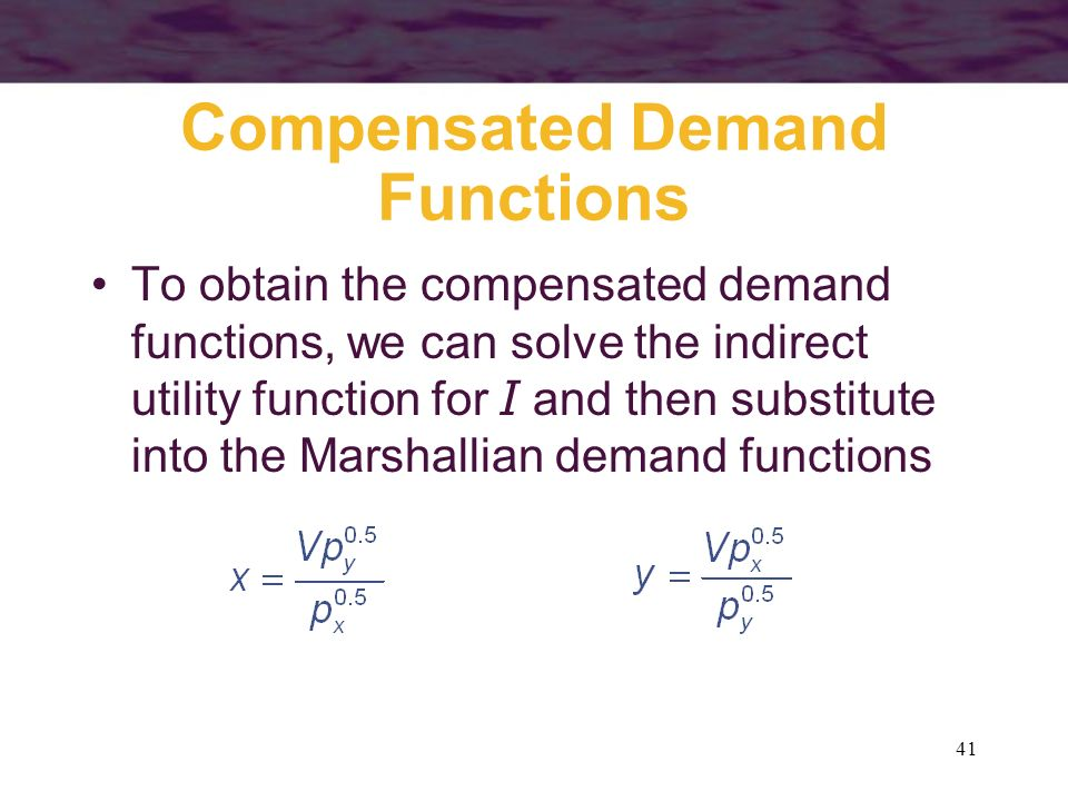 Compensated Demand Functions