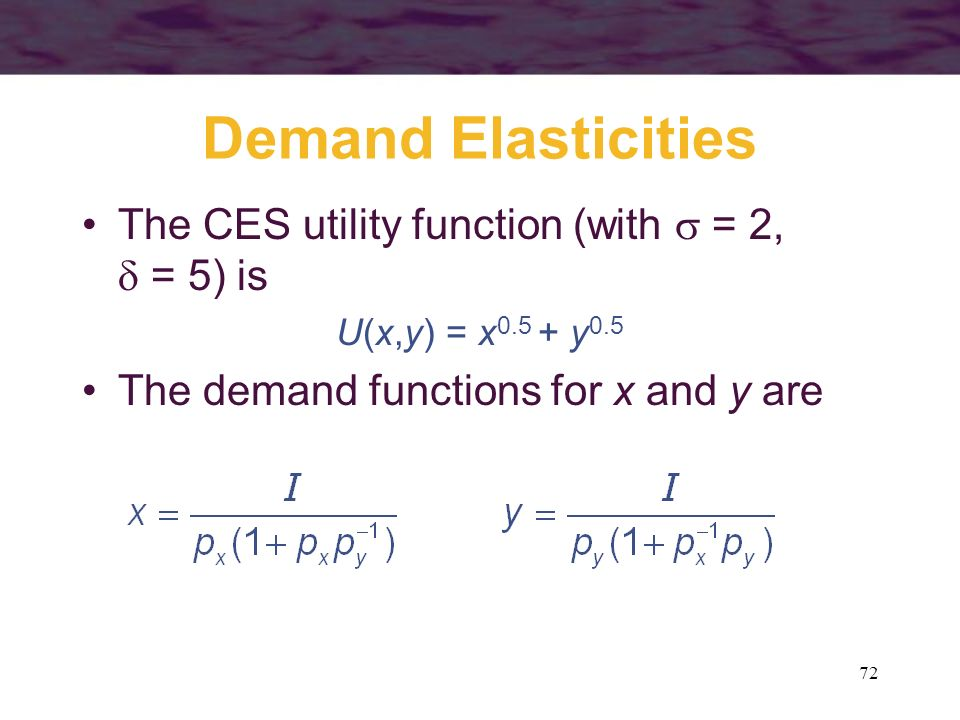 Demand Elasticities The CES utility function (with  = 2,  = 5) is