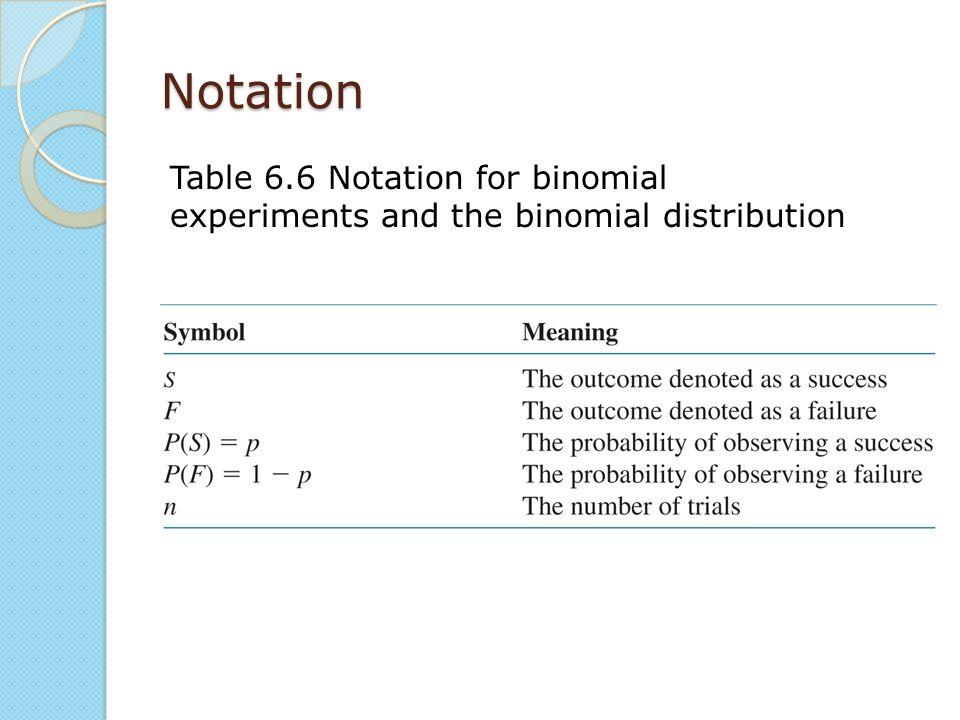 Overview 6.1 Discrete Random Variables - ppt video online download