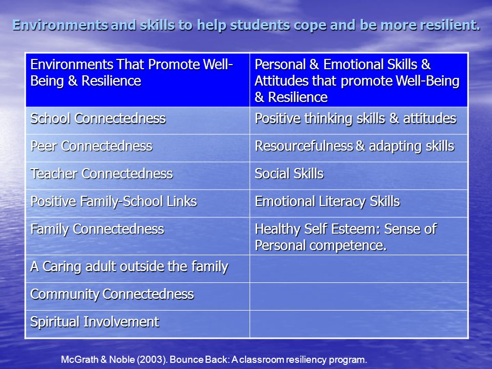 Environments and skills to help students cope and be more resilient.