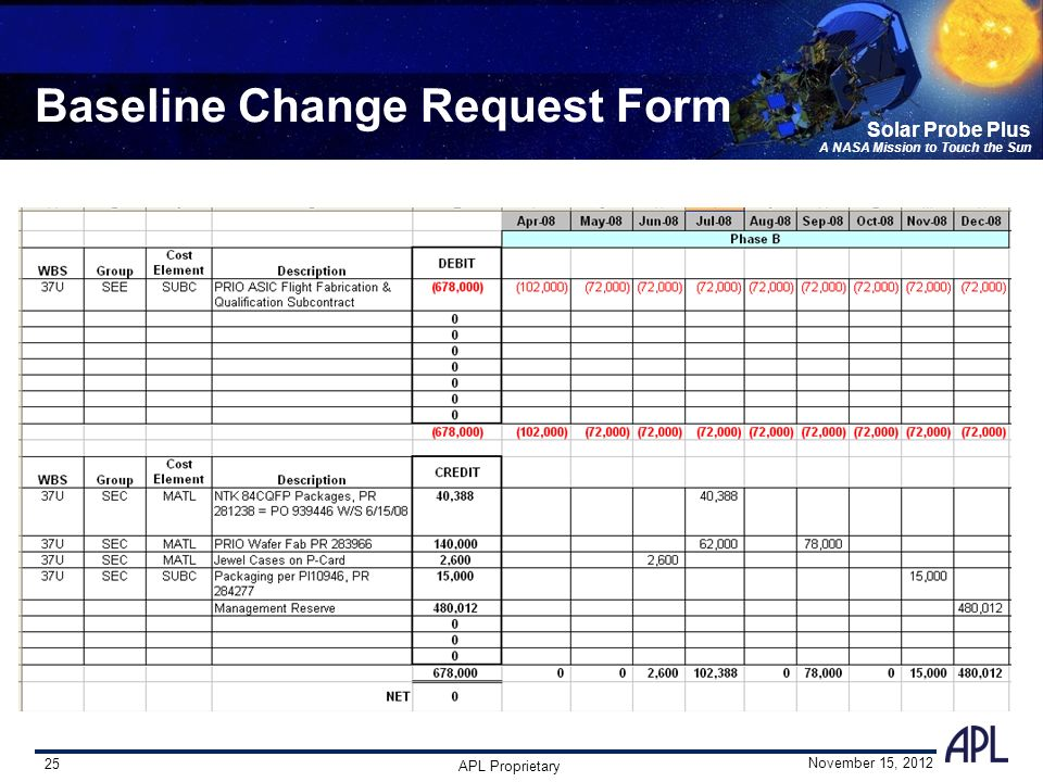 Free change management templates | smartsheet.