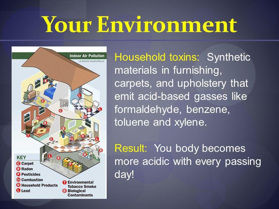 Your Environment