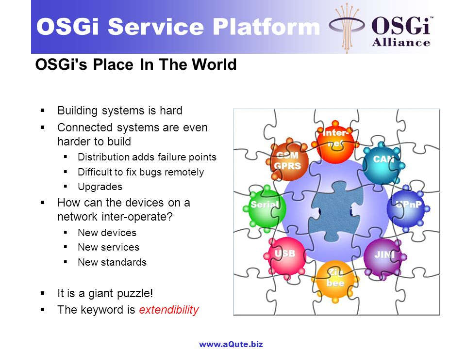 OSGi s Place In The World