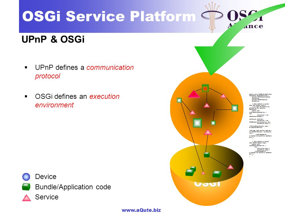 UPnP & OSGi OSGI OSGI UPnP defines a communication protocol