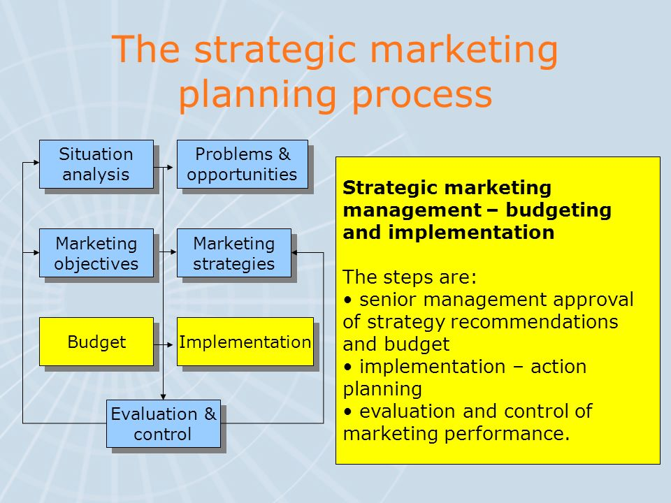 Chapter 12 Strategic Marketing Management Ppt Video Online Download