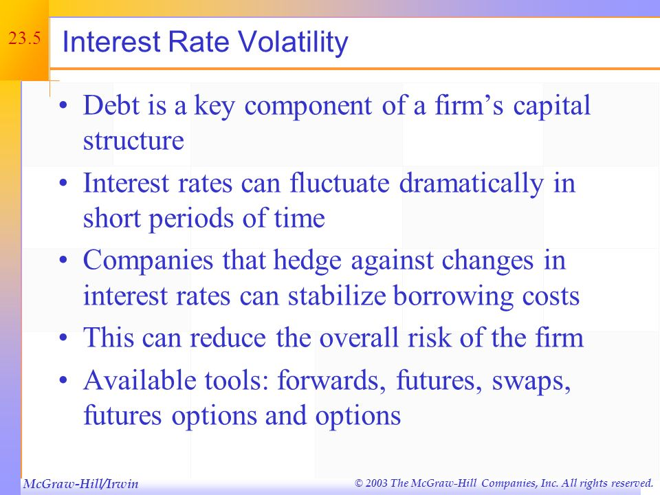Interest Rate Volatility